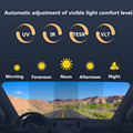 Термоизоляционная фотохромическая пленка с автоматическим изменением VLT30 %-65% теплопоглощающая Одиночная магнетронная распыляющая пленка ...