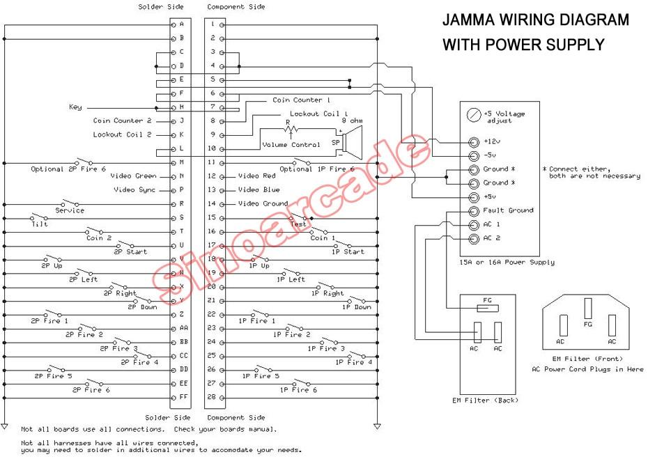 Jamma Harness Wiring Chart - Wiring Diagram Online on