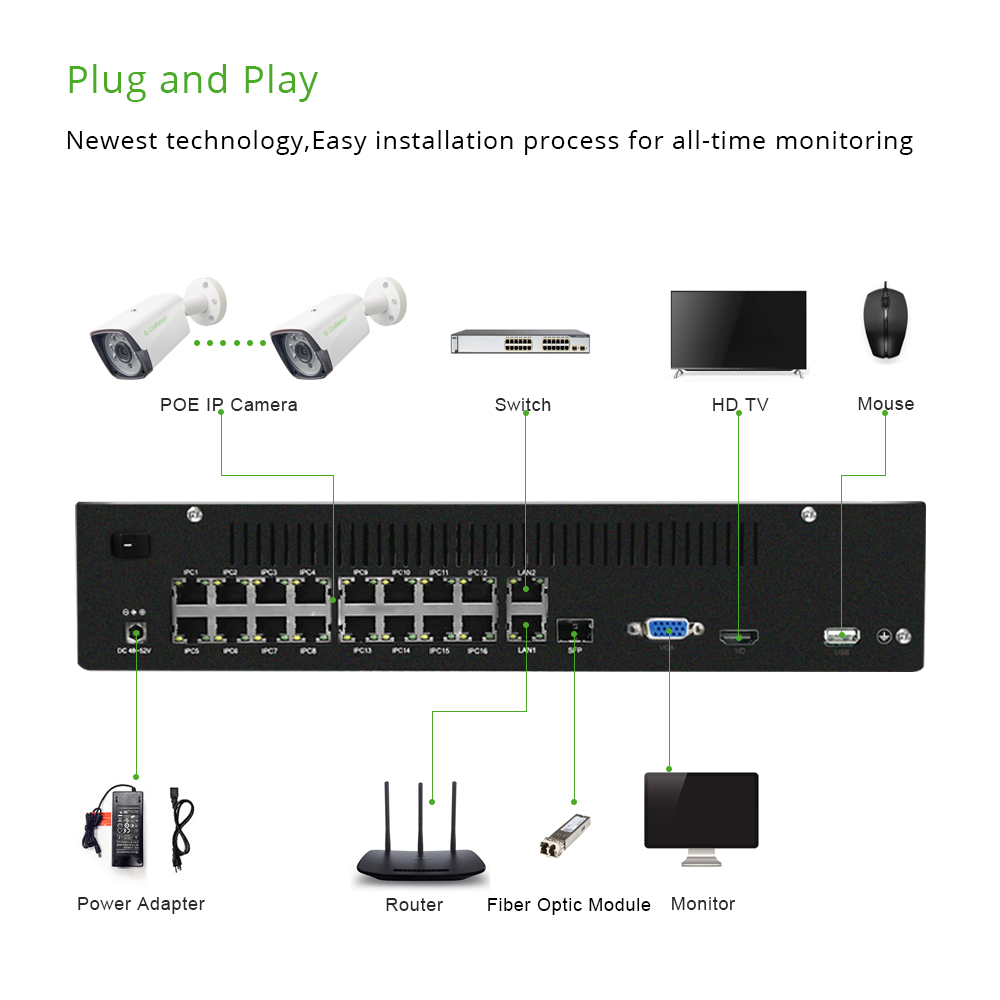Image 4 - 16ch 5MP POE Kit H.265 System CCTV Security Up to 32ch NVR Support 16ch 4k Outdoor Waterproof IP Camera Surveillance G.Craftsman-in Surveillance System from Security & Protection