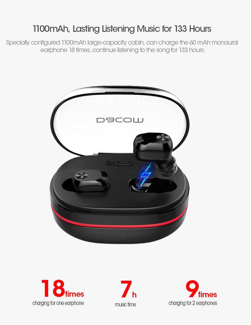0863cd08cba Details about Dacom K6H TWS True Wireless Bluetooth Earphone Earbud Stereo  For iPhone Air pods