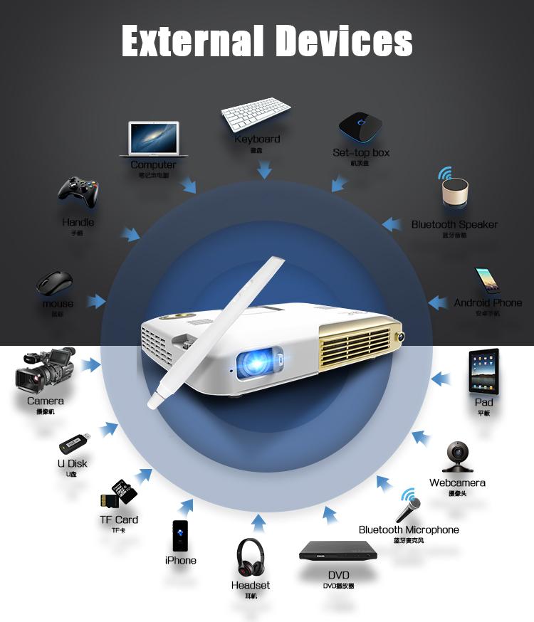 Portable 4 projecteurs tactile 3