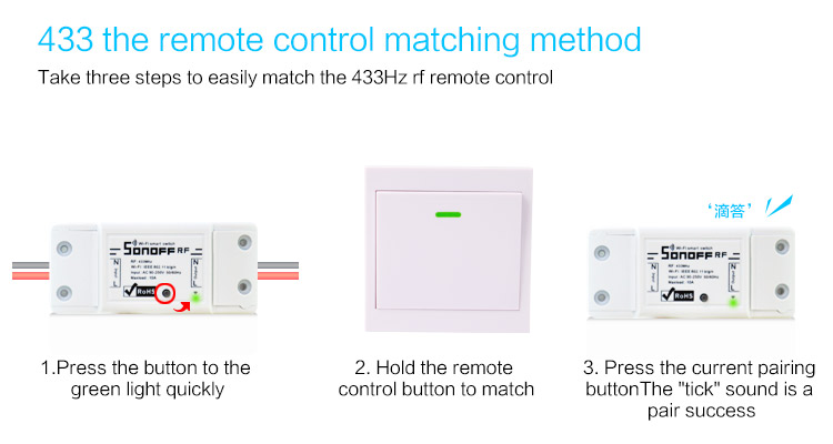 SONOFF® RF 7A 1500W AC90-250V DIY WIFI Wireless Switch Socket Module + 86 Wall Panel Wireless Transmitter