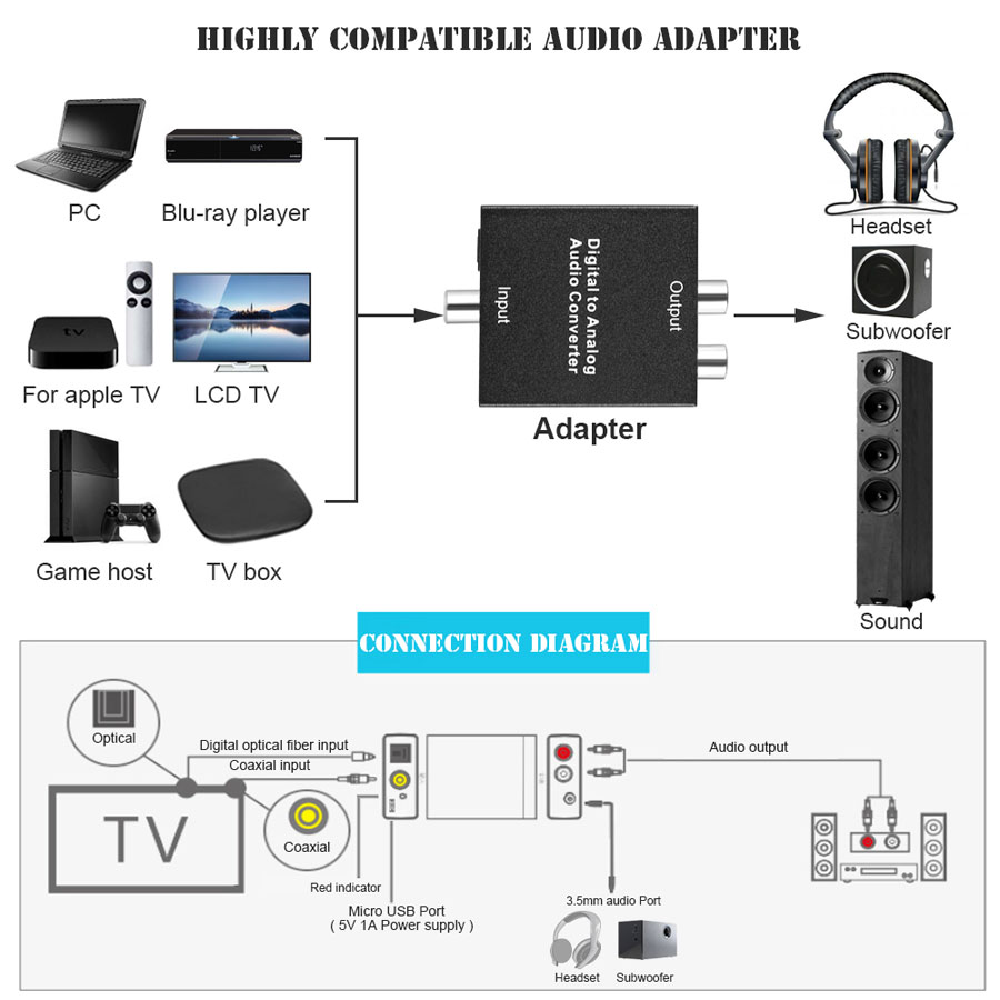 medium resolution of convert usb to rca inputs schematic wiring diagram electricity rgb to rca wiring usb to