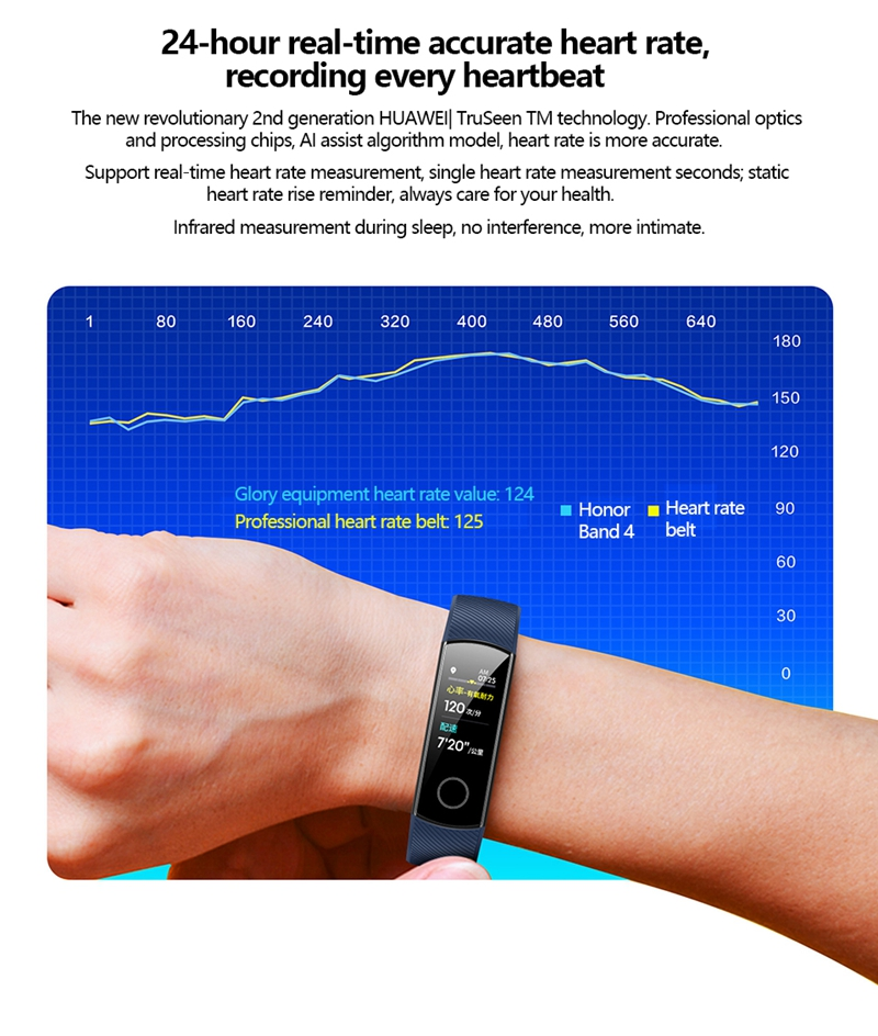 "Original Huawei Honor Band 4 Smart Bracelet 0.95"" OLED Touch Screen Waterproof Fitness Tracker bracelet Heart Rate Sleep Monitor 5"