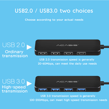 HUB USB 3.0 4 Ports USB 2.0 External Splitter with Micro USB Port Charging for iMac Laptop Computer Accessories HUB USB Adapter