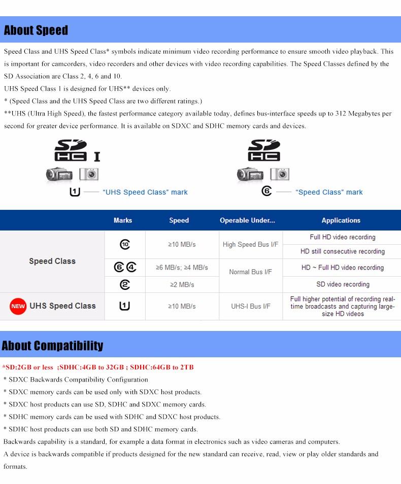 SAMSUNG-32G-64G-128G-Memory-Card-Micro-SD-SDHC-SDXC-TF80M-Grade-EVO+-Class-10-Micro-SD-C10-UHS-TF-Trans-Flash-Microsd-Max-80MBs_04_06