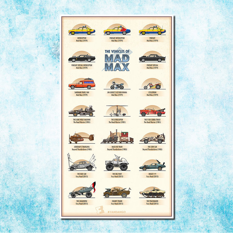 Mad Max 4 Fury Road - Fight Shoot Car USA Filmkunst Silk Canvas Plakat 13x24 24x43 inches Bilde til stueinnredning (mer) -2