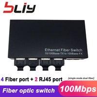 Двойной волоконный медиаконвертер 4 волоконный порт 2 rj45 порт Ethernet оптоволоконный коммутатор gpon olt Быстрый гигабитный коммутатор ftth сеть