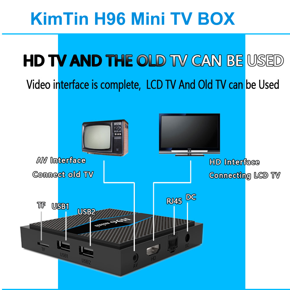 H96-mini Android 7.1 TV BOX With Lan port