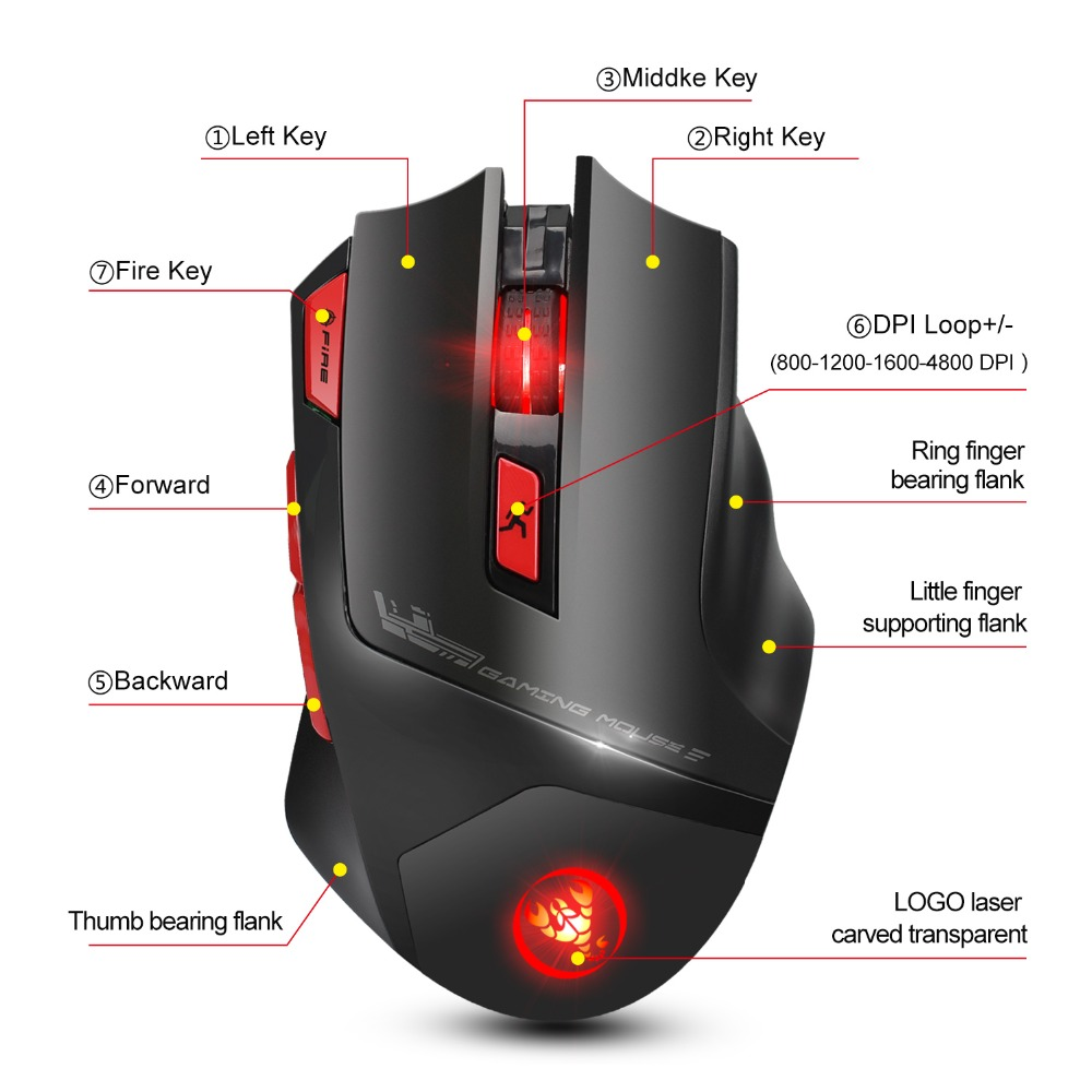 Image 2 - HXSJ new wireless 2.4G gaming mouse wireless mouse 7 key macro definition 4400 adjustable DPI office PC notebook mice-in Mice from Computer & Office