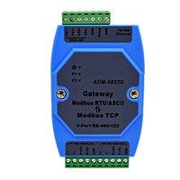 Industry IoT Gateway Modbus RTU to Modbus TCP Converter 2 Ports RS485/422 Suppports Max 32 Modbus TCP Master