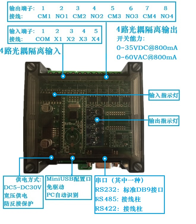 IO module extended serial communication compatible 4 input 4 channels output level voltage signal acquisition and output.