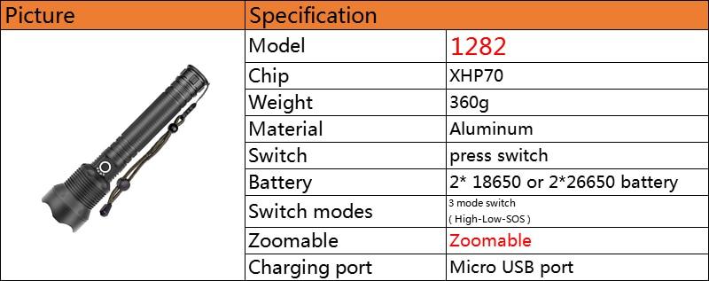 Tragbare Beleuchtung Cree Q5 3000lm Körper Motion Sensor Scheinwerfer Mini Led Scheinwerfer Wiederaufladbare Outdoor Camping Taschenlampe Kopf Taschenlampe Lampe Mit Usb Verkaufsrabatt 50-70% Scheinwerfer