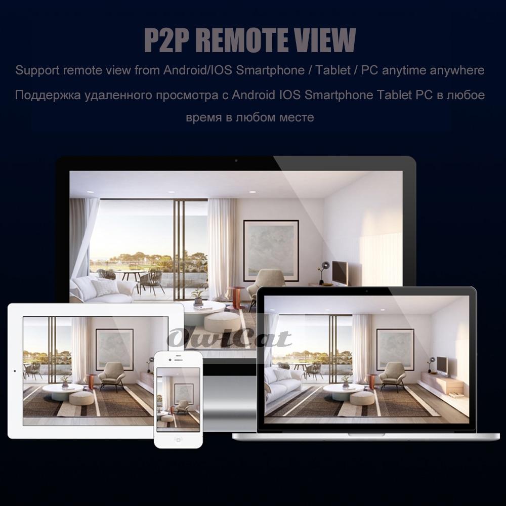 remote view