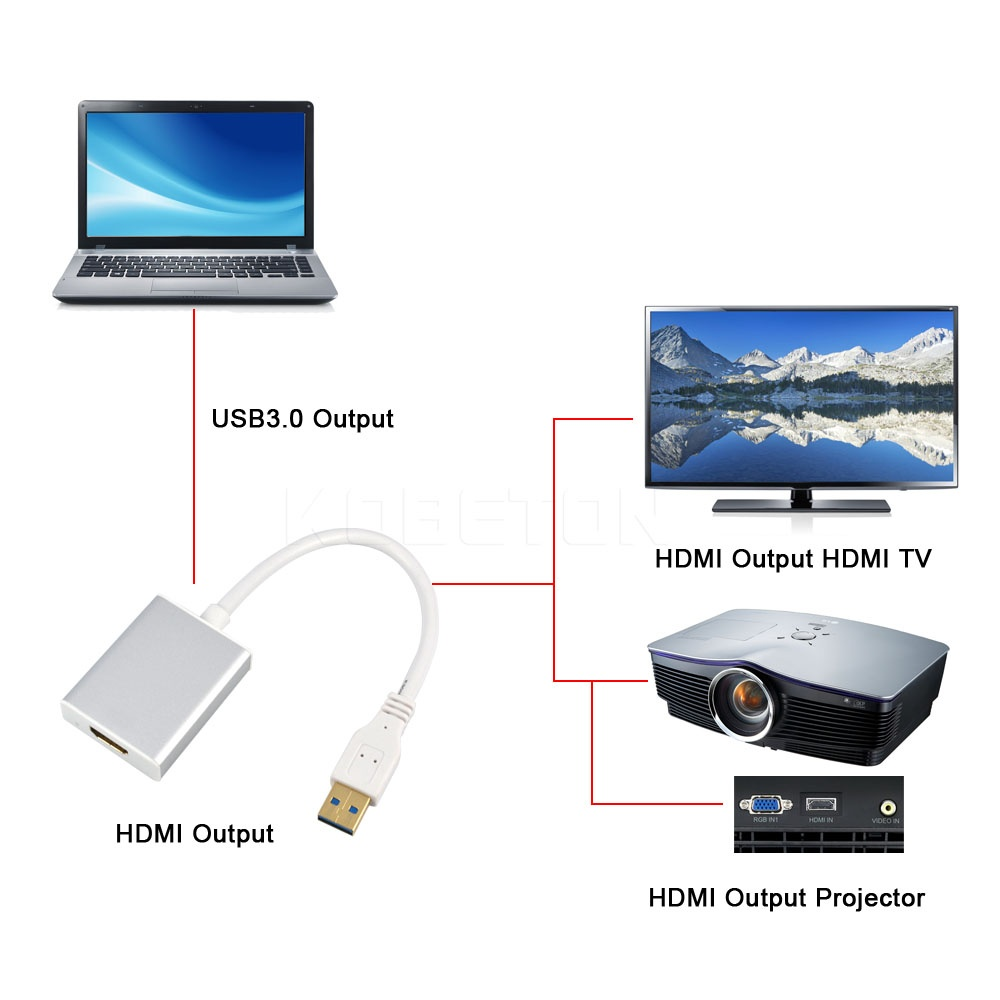 5gbps input usb 3 0 to hdmi output graphic adapter for mac for Proyector apple