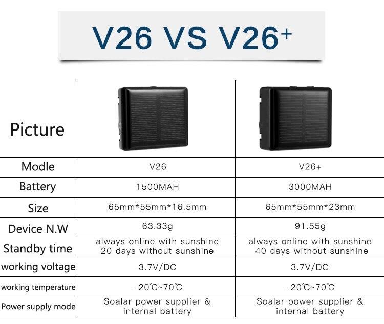 RF-V26
