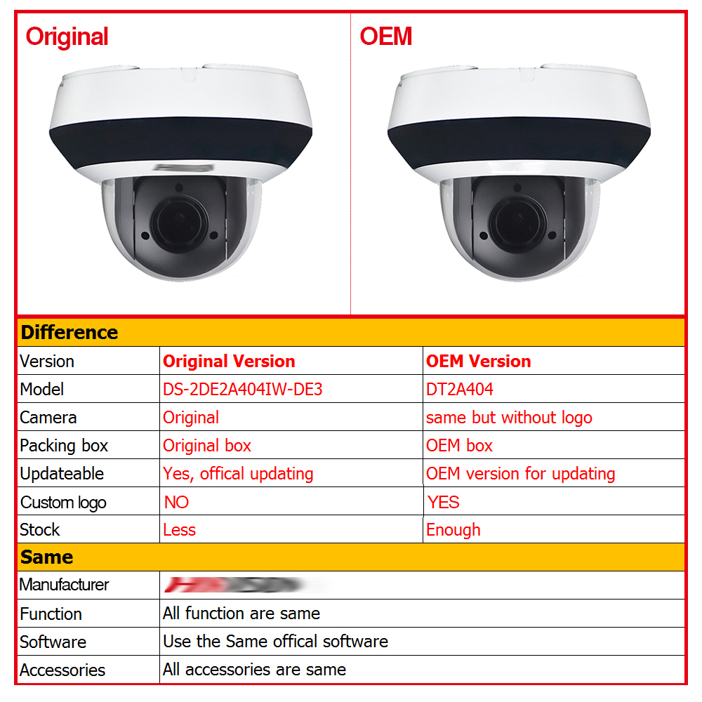 Image 2 - Hikvision OEM PTZ IP Camera DT2A404 =DS 2DE2A404IW DE3 4MP 4X Zoom Net POE H.265 IK10 ROI WDR DNR Dome CCTV Camera-in Surveillance Cameras from Security & Protection