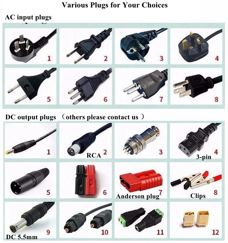 Various Plugs for Your Choices