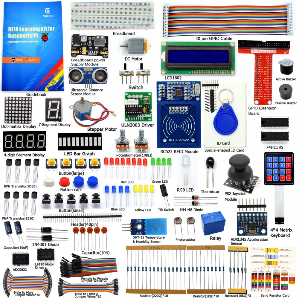 Adeept DIY Electric New RFID Starter Kit for Raspberry Pi 3 2 Model B/B+ Python with Guide Book 40-Pin GPIO Board Book diykit
