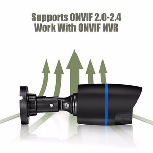 Image 5 - BESDER 2.8 مللي متر واسعة IP كاميرا 1080P 960P 720P البريد الإلكتروني تنبيه XMEye ONVIF P2P كشف الحركة RTSP 48 فولت POE مراقبة CCTV في الهواء الطلق