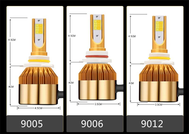 CROSSLEOPARD White Gold Color 12V 10000LM H4 H7 H1 H8 H9 H11 Led Car Headlight 3000K 6000K Dual Color Led Headlamp Auto Bulbs  (13)