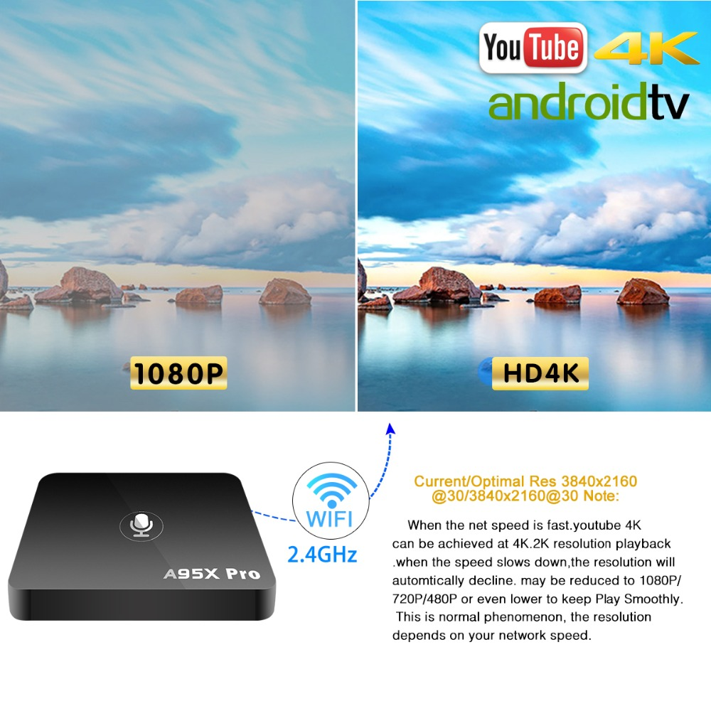 Google TV Box A95X Pro 2G 16G Smart Android 7,1 caja de TV Control de voz Amlogic S905W WiFi LAN reproductor de medios PK X96mini X96 mini - 3