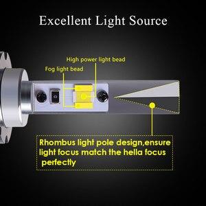 Image 2 - Sanvi 2pcs D2H 5500K 3000K bianco giallo doppio colore LED lampadina del faro con obiettivo HD Bi LED lente Hella per fendinebbia LED