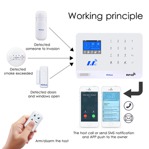 Image 5 - Marlboze ワイヤレスホームセキュリティ GSM WIFI GPRS 警報システム IOS Android アプリのリモートコントロール RFID カード PIR センサードアセンサーキット