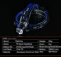 2pcs Lot Super Bight Waterproof Head Flashlight Led Zoomable 1000 Lumen XML T6 Powerful Bicycle Headlight