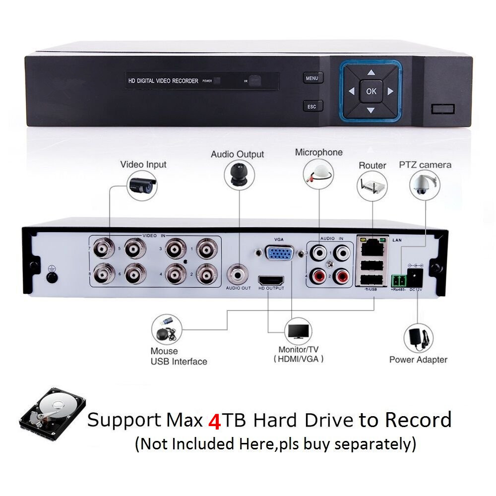 4CH 1080N 5 in 1(Compatible TVI,CVI,AHD,DVR,IPC) CCTV DVR H.264 Security Surveillance Video Record Smartphone PC Easy Remot4CH 1080N 5 in 1(Compatible TVI,CVI,AHD,DVR,IPC) CCTV DVR H.264 Security Surveillance Video Record Smartphone PC Easy Remot