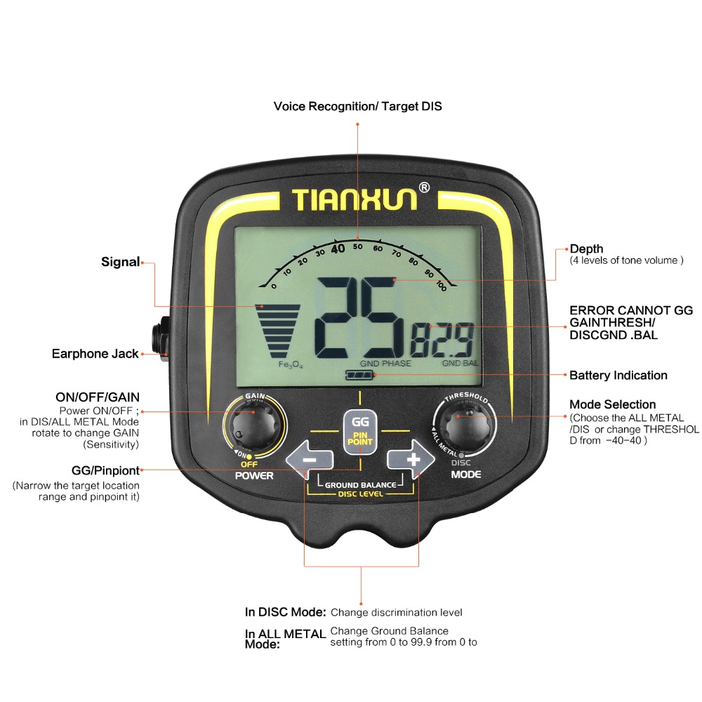 Control Unit For Metal Detector TX-850 LCD Display Underground Finder Scanning Tool Gold Digger Treasure Hunter Main Panel