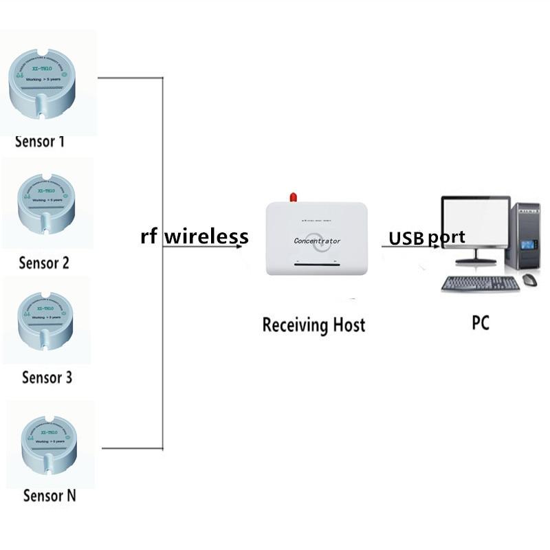 Capteur d'humidité enregistreur de données sans fil capteur d'humidité de température sans fil transmetteur d'humidité compteur d'humidité de température