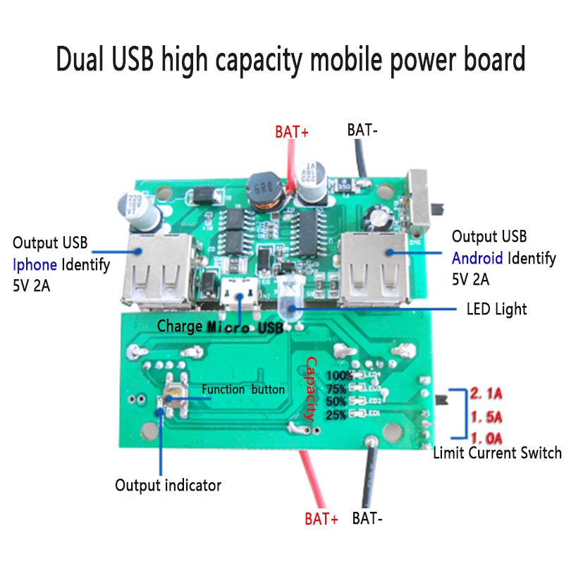 Diy 5v 2a 21a mobile power bank charger board set up boost module diy 5v 2a 21a mobile power bank charger board set up boost module iphone android identify dual usb output intelligent chip in replacement parts from ccuart Image collections