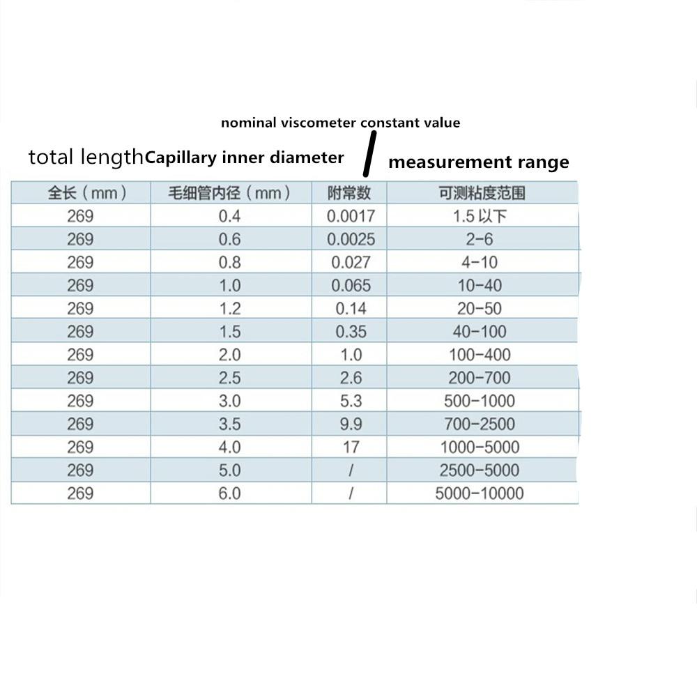 1.2mm Laboratory Glass Capillary Viscometer for Viscosity Determination