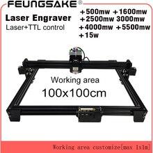 controllo per laser 1*1m