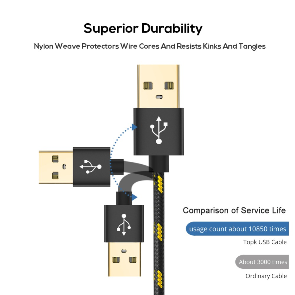 TOPK 0.5M 1M 2M Micro USB Cable Nylon Braided Data Sync Mobile Phone Cable for Samsung S7 Xiaomi Redmi 4X Microusb