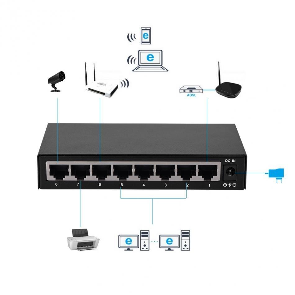 8 Ports 10/100/1000 Mbps Adaptatif Ethernet Gigabit LAN RJ45 Commutateur Réseau Commutateur Prise UE