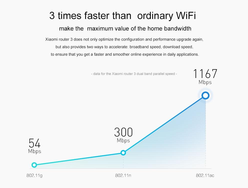 Original Xiaomi Mi WIFI Router 3 CPU MT7620A 2.4G5G WiFi Roteador Dual band 4 antenna APP Control 1167Mbps ok (3)