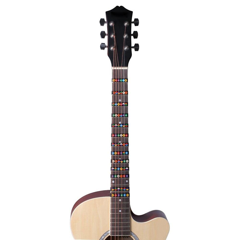 Guitar fretboard stickers (notes sticker)- guitarmetrics