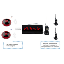 Service Solution including 3 walkie talkie, 2 push for service transmitters, and 1pcs number display