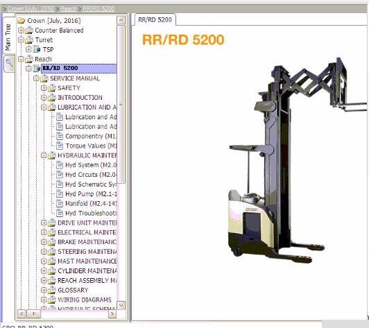 Инструмент для ремонта деталей короны и обслуживания PSRT 2017