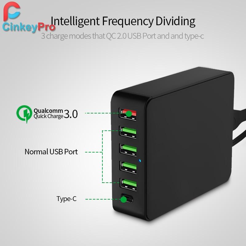 CinkeyPro Quick Charge 3.0 Cargador USB de 5 puertos para iPhone - Accesorios y repuestos para celulares - foto 3