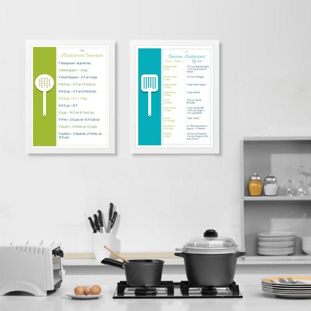 Kitchen Measurement Conversion Chart Canvas Print And Poster