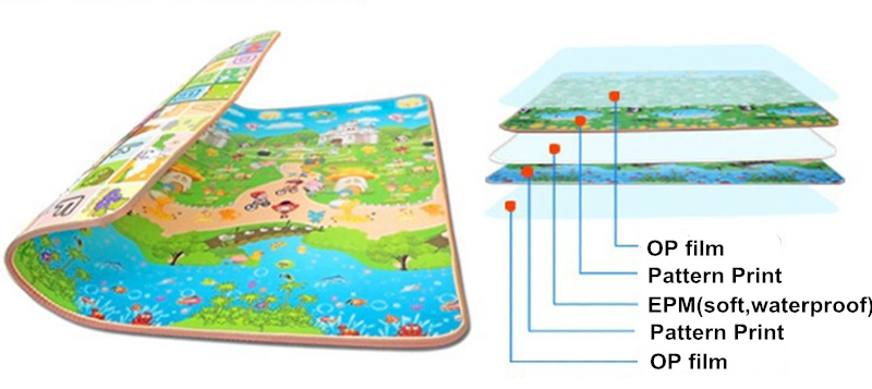 HTB1WEwkcv1G3KVjSZFkq6yK4XXaW Baby Crawling Play Mat 200*180*0.5cm Double Surface Educational Alphabet Animal Rug Children Waterproof Carpet Developing Pad