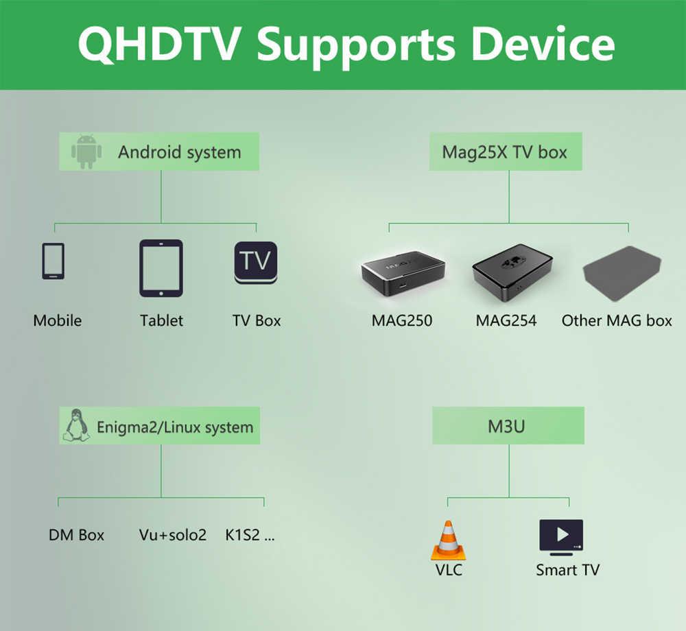 3 6 12 חודשים צרפתית IPTV M3U מנוי Iptv QHDTV/SUBTV/Neo פרו בלגיה גרמנית הולנדי ספרדית IPTV עבור אנדרואיד תיבת QHDTV