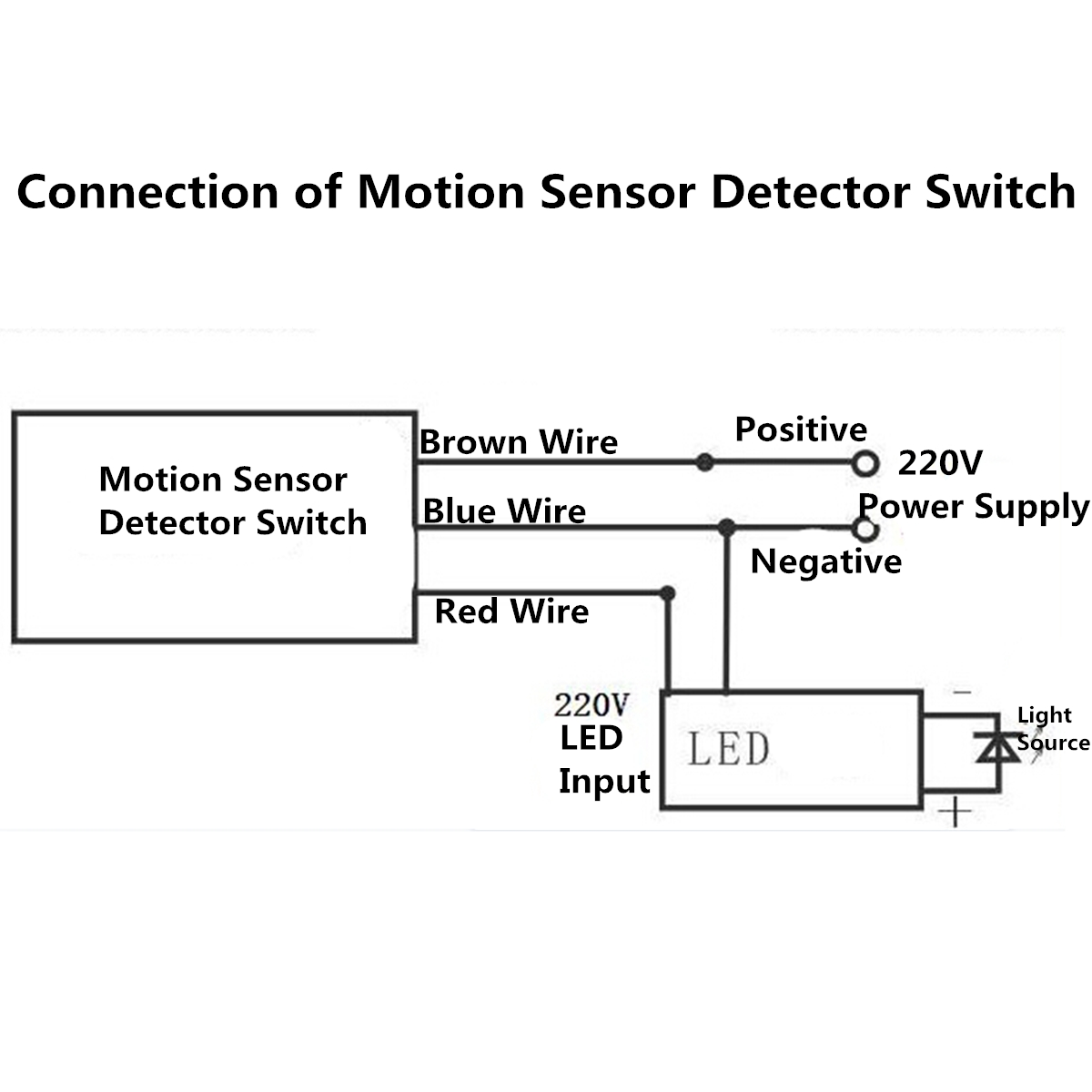 light switch wiring diagram 220v wiring librarymotion sensor light switch wiring diagram small pir circuit typical [ 1200 x 1200 Pixel ]