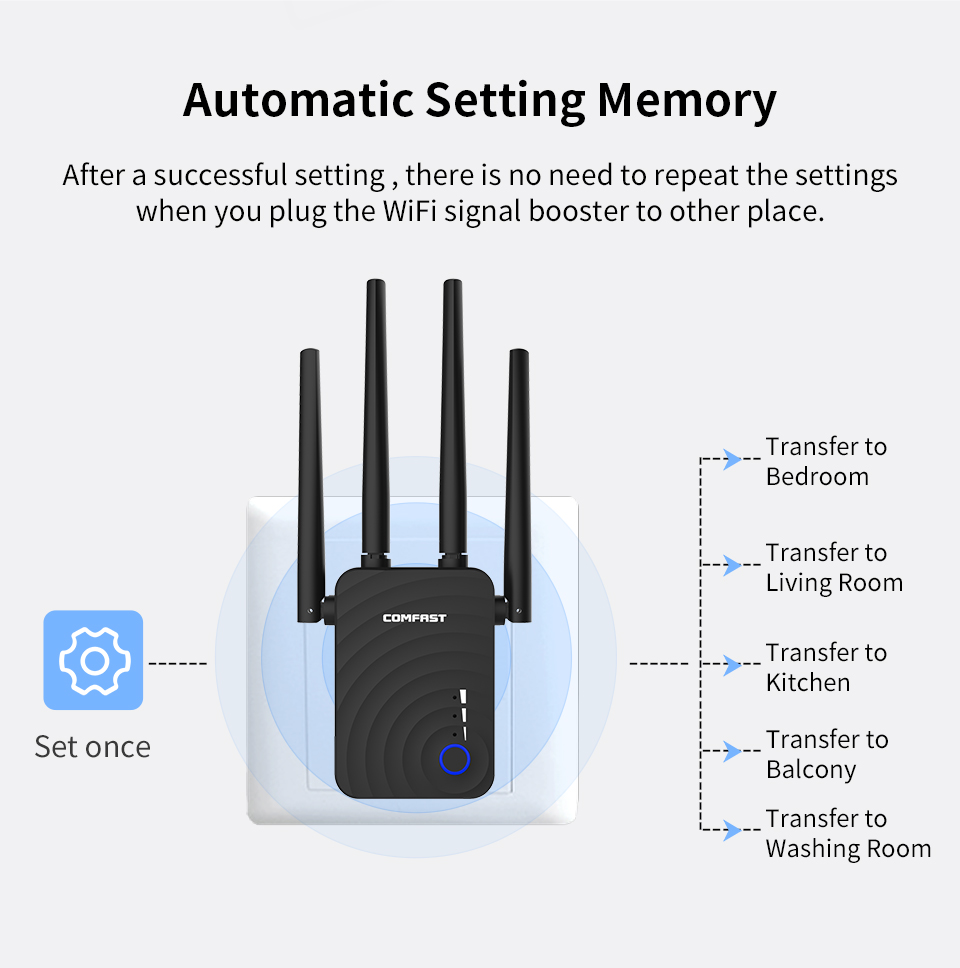 Wireless Wifi Extender 1200mbps Wifi Repeater/Router Dual Band 2 4&5Ghz  Wifi Network Booster long Range Wi-fi Signal Amplifier