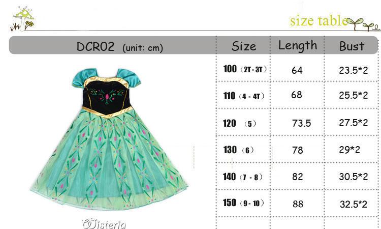 DCR02 SIZE
