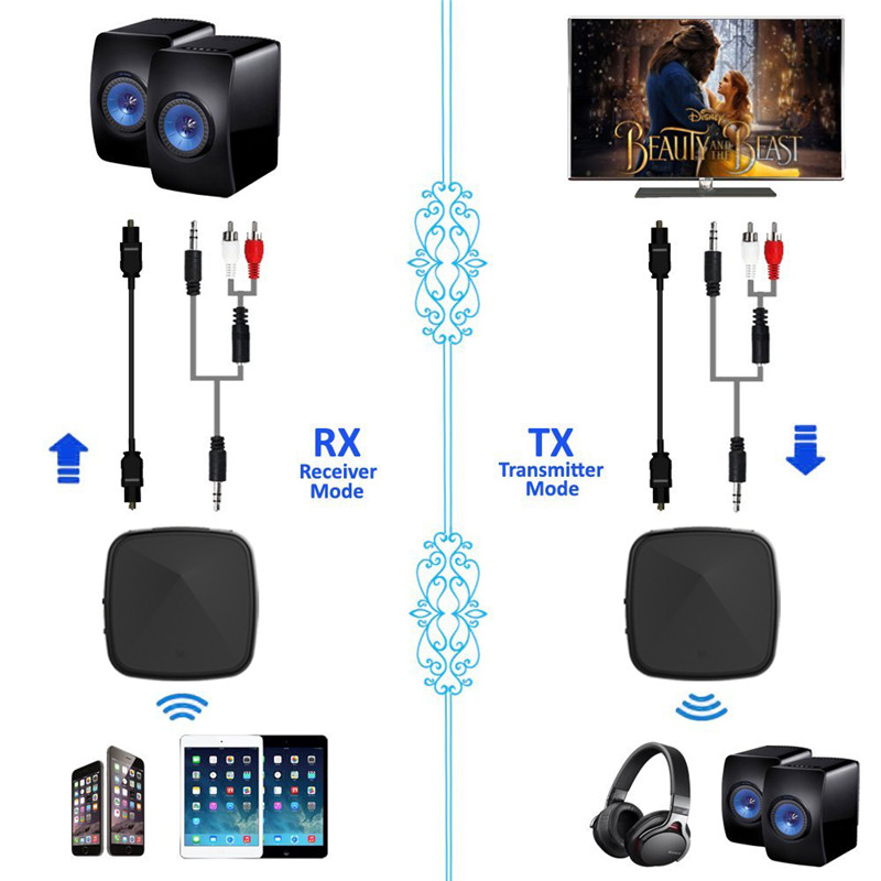 Bluetooth transmitter 4