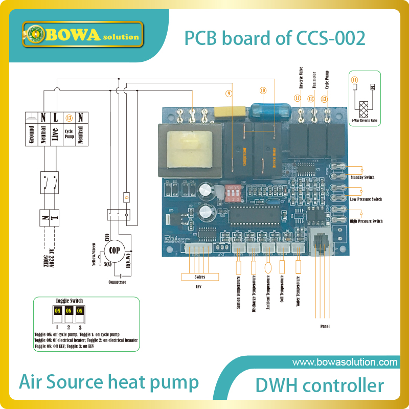 Complete Set of artificial intelligence controller for air source heat pump domestic water heater (DHW), including sensers+cable 100% new and original fotek photoelectric switch dm 1mn mr 1 npn